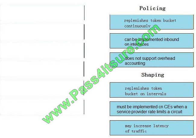 pass4itsure 400-201 exam question q10-1