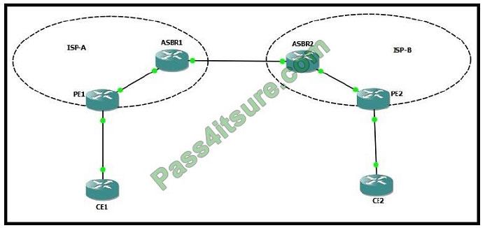 pass4itsure 400-201 question q3